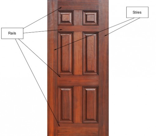 Stiles-and-Rails  sc 1 st  Doors And Company & Are Your Doors Solid Wood? | Doors And Company